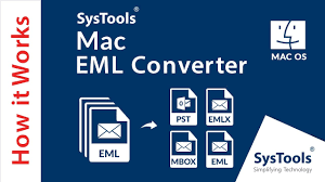 How to Import EML Files into Mac Mail, Thunderbird, Apple Mail Easily