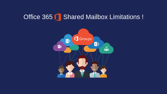 Office 365 Shared Mailbox Size Limitations